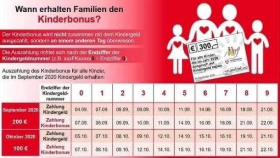 bonusový kindergeld v německu termíny výplat